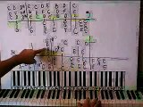 RAGTIME PIANO LESSONS - The Entertainer By Scott Joplin