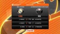 Basket - Euroligue (H) : La passe de trois pour le Real Madrid