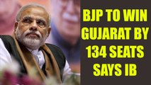 Gujarat Assembly elections : BJP emerges as clear winner in IB's report | Oneindia News