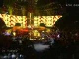 Eurovision 2007 Final: 22) Turkey