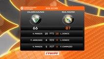 Basket - Euroligue (H) : Quatrième succès pour le Real Madrid