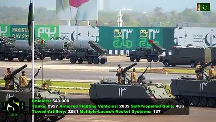 Top 10 Strongest LAND ARMY In The World 2017 HD