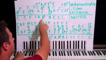 Music Lesson of the Week - Gospel Piano Reharmonization
