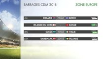 Qualifications Coupe du Monde 2018 - Les barrages ce soir
