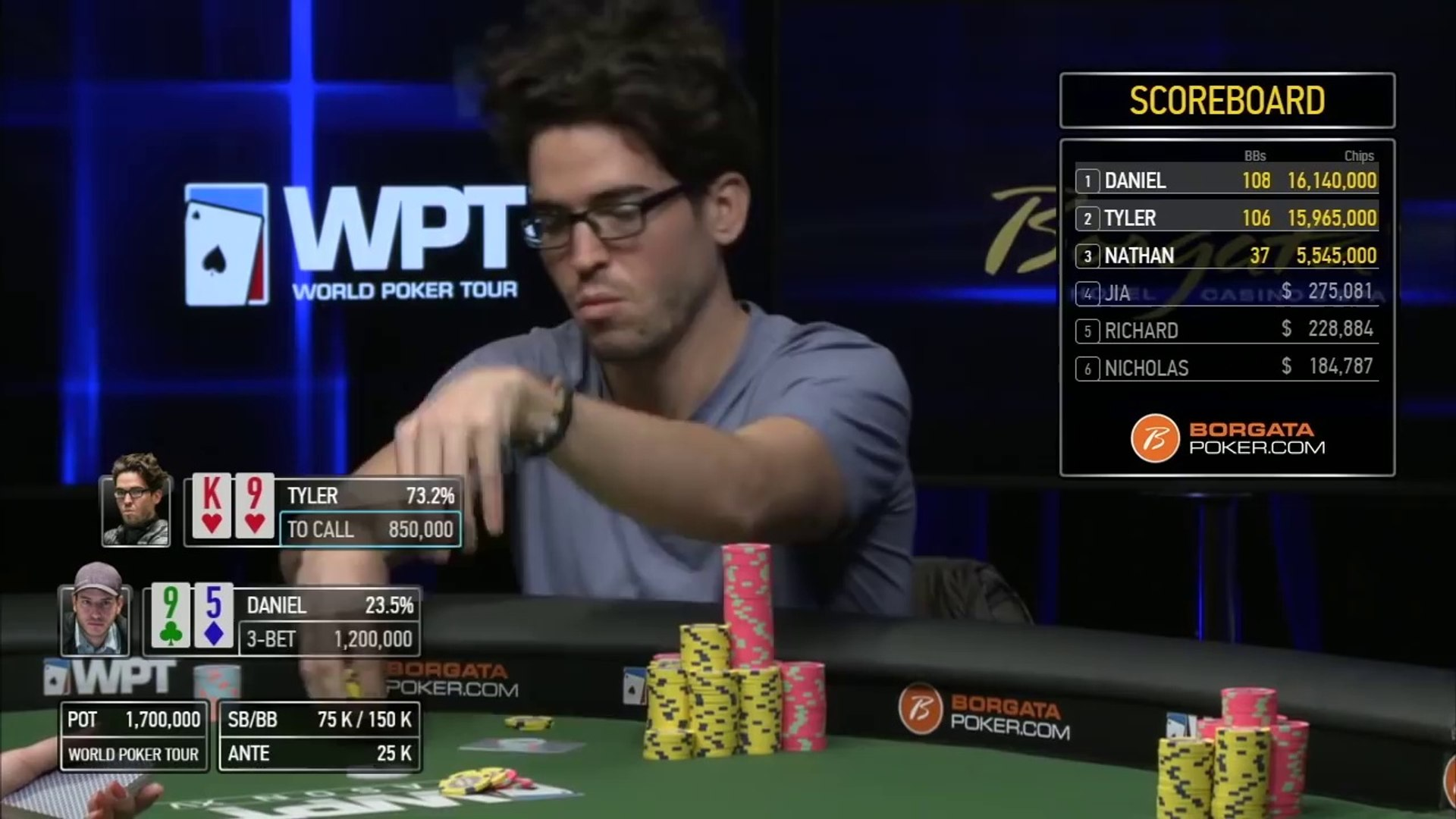World Poker Tour Daniel Weinman Makes An Incredible Call Against Tyler Kenney Full Video Dailymotion