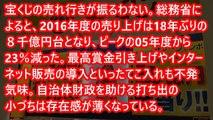【朗報】日本のインチキ宝くじ、売上激減!! クジを買ってない『関係者』が当選する出来レース(真実)が一般に浸透ww ※説明文に補足あり