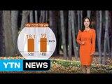 [날씨] 내일 선선한 날씨...오후 수도권·영서에 비 / YTN