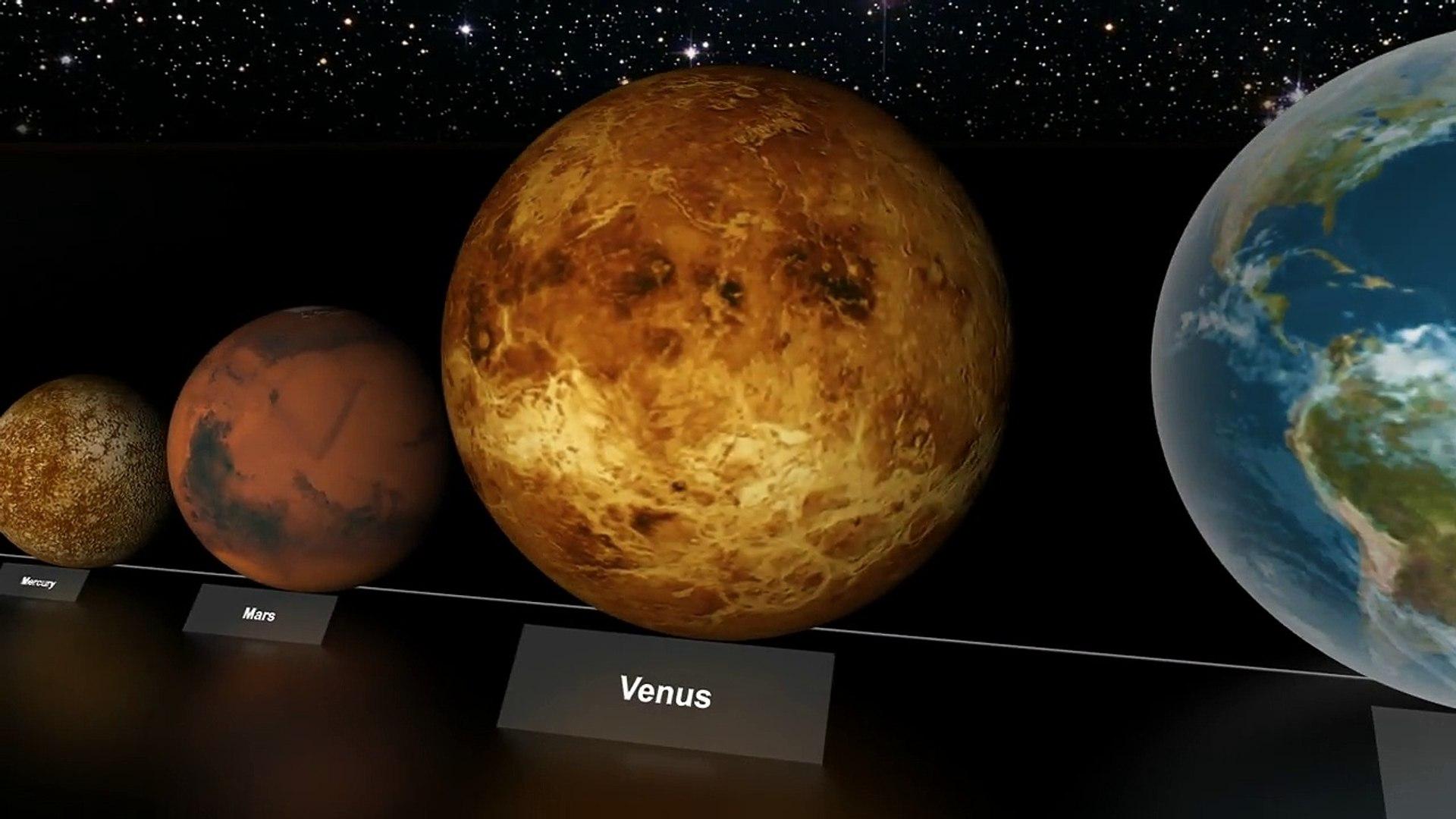 Star Size Comparison.