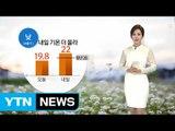 [날씨] 내일 오늘보다 더 따뜻…불청객 미세먼지 / YTN
