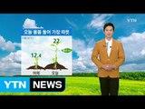 [날씨] 오늘 맑고 따뜻...올봄 최고 기온 경신 / YTN (Yes! Top News)