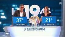 Quel est le budget des shopping des français et qui des femmes ou des hommes dépensent le plus ?