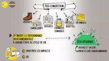 {E-learning], Eco-concevoir vos produits et services pour entrer dans l'ère de l'économie circulaire !