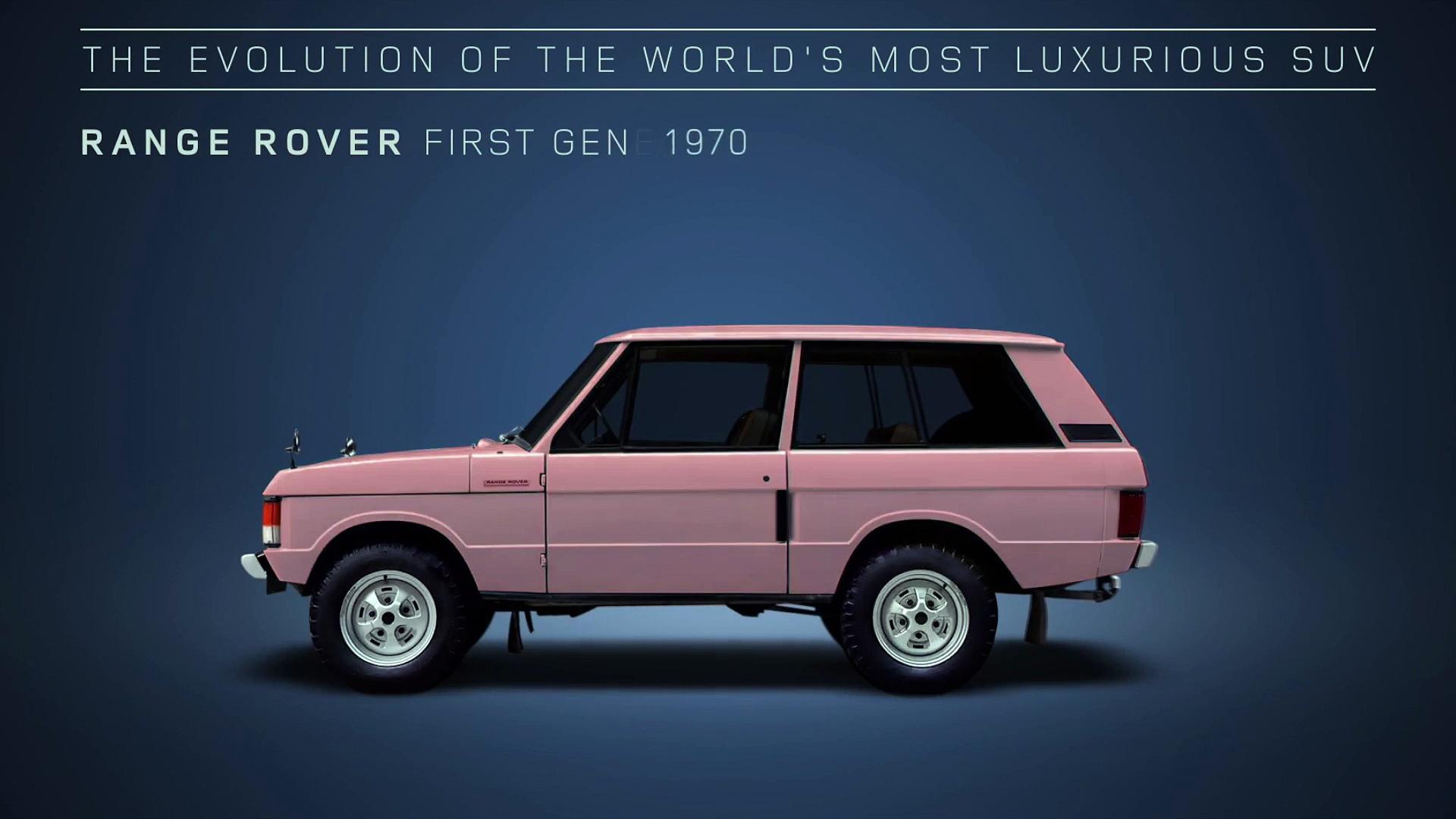 2018 Range Rover Evolution