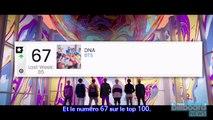 """[VOSTFR]Billboard new nouvel musique Japonaise de BTS """"Crystal Snow"""""""