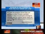 Maybank IB: No change to year-end KLCI target of 1,940