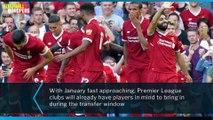 5 January Targets | Liverpool | FWTV