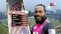Chris Gayle Smashed 126 Runs In Just 51 Balls