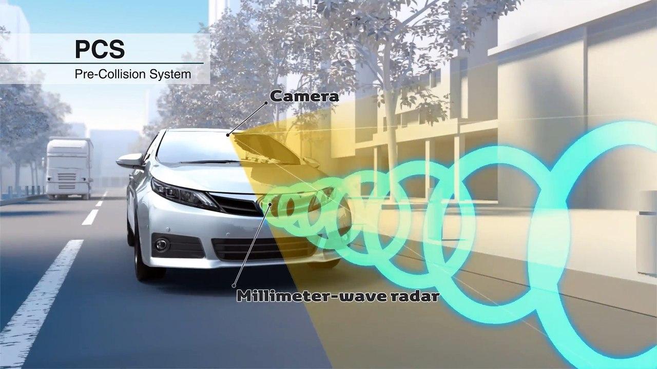 2018 toyota safety sense pre collision system video dailymotion dailymotion