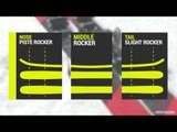 Völkl Mantra Ski Review 2015/2016   EpicTV Gear Geek