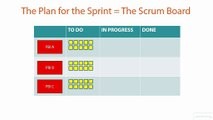 03 04 Daily Scrum - What's the Point