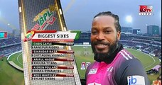 14 sixes, chris gayle 126 runs of 51 balls in bpl 2017