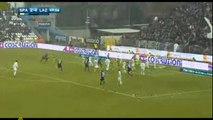 Another Goal from Ciro Immobile- Spal vs Lazio 2-5  06.01.2018 (HD)