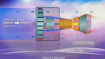 NASA Future Aircraft Will be a REVOLUTION ! Future Innovative Plane Technology Documentary