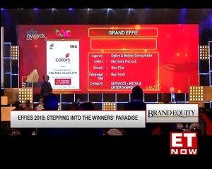 Brand Equity: EFFIES