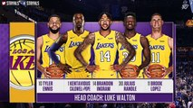 Los Angeles Lakers vs Oklahoma City Thunder Full Game Highlights - Jan 17 - 2017-18 NBA Season