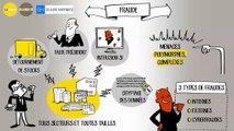 E-learning : se prémunir contre les risques de fraude