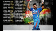 India Vs South Africa 2nd ODI Highlights 4 February 2018  Virat Kohli All 100 in one Video   Virat All ODI Centuries   Virat All ODI hundred