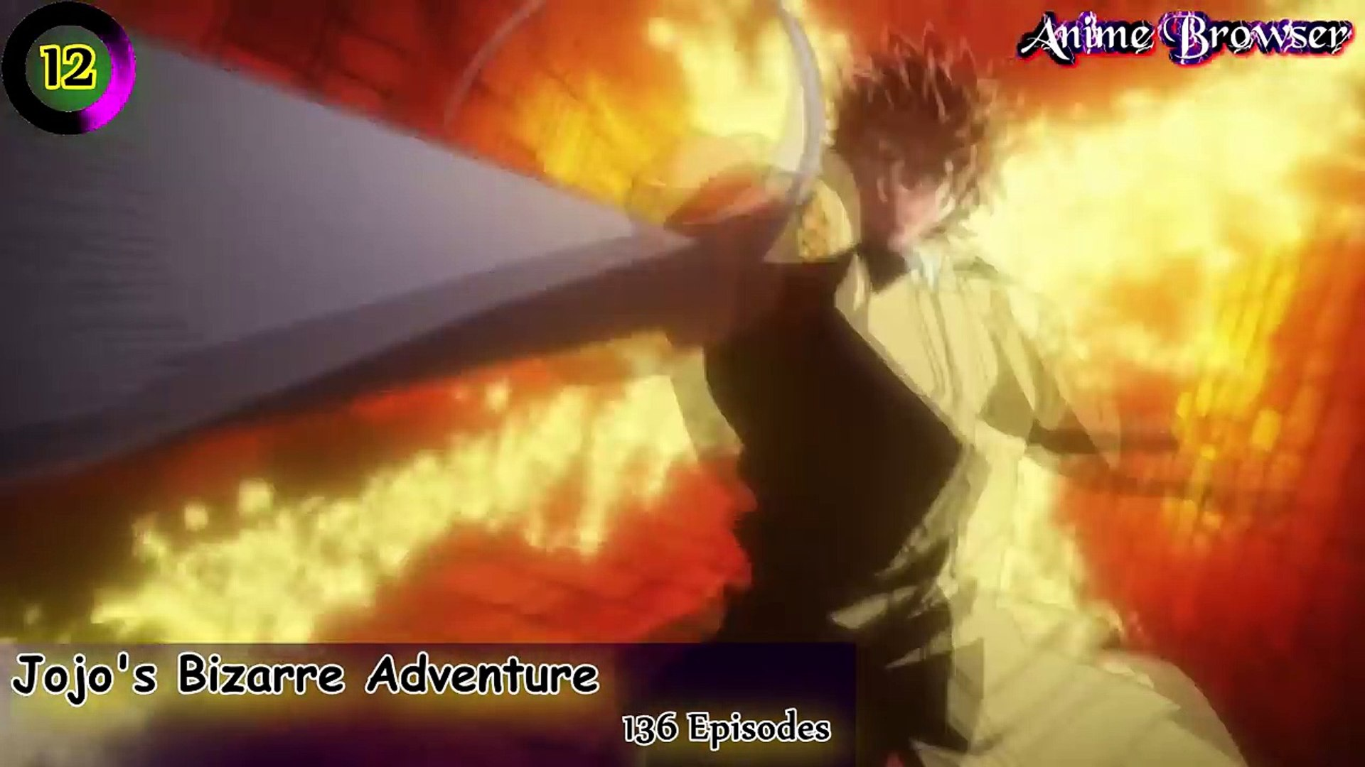Top 20 Martial Arts Anime of all time
