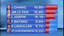 90''POLITIQUE - Les trois présidentielles de François Bayrou