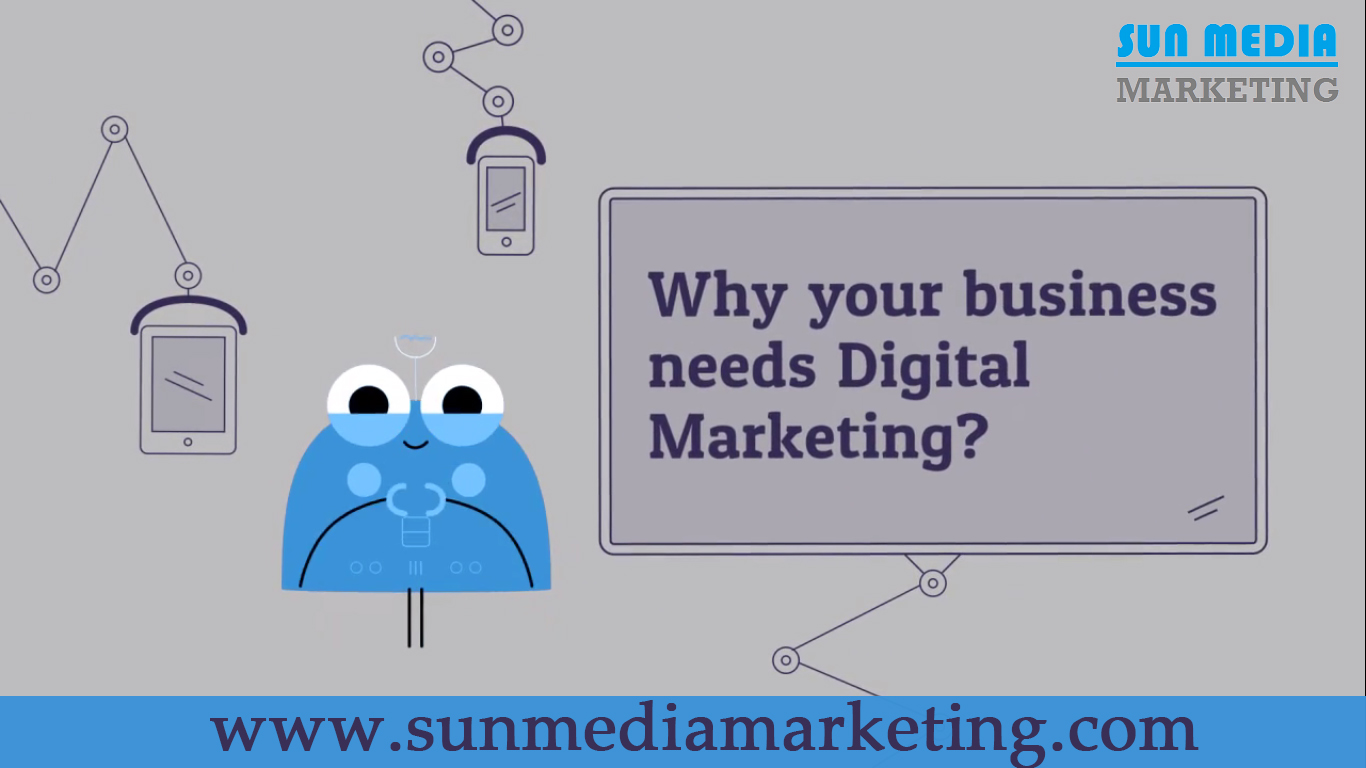 What is Digital Marketing – Why your business needs Digital Marketing – Sun Media Marketing