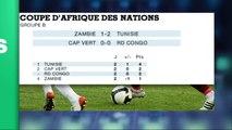 CAN-2015 : La Tunisie en pôle pour une qualification en quarts de finale
