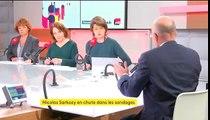 Eric Ciotti sur les mauvais sondages de Nicolas Sarkozy à la primaire