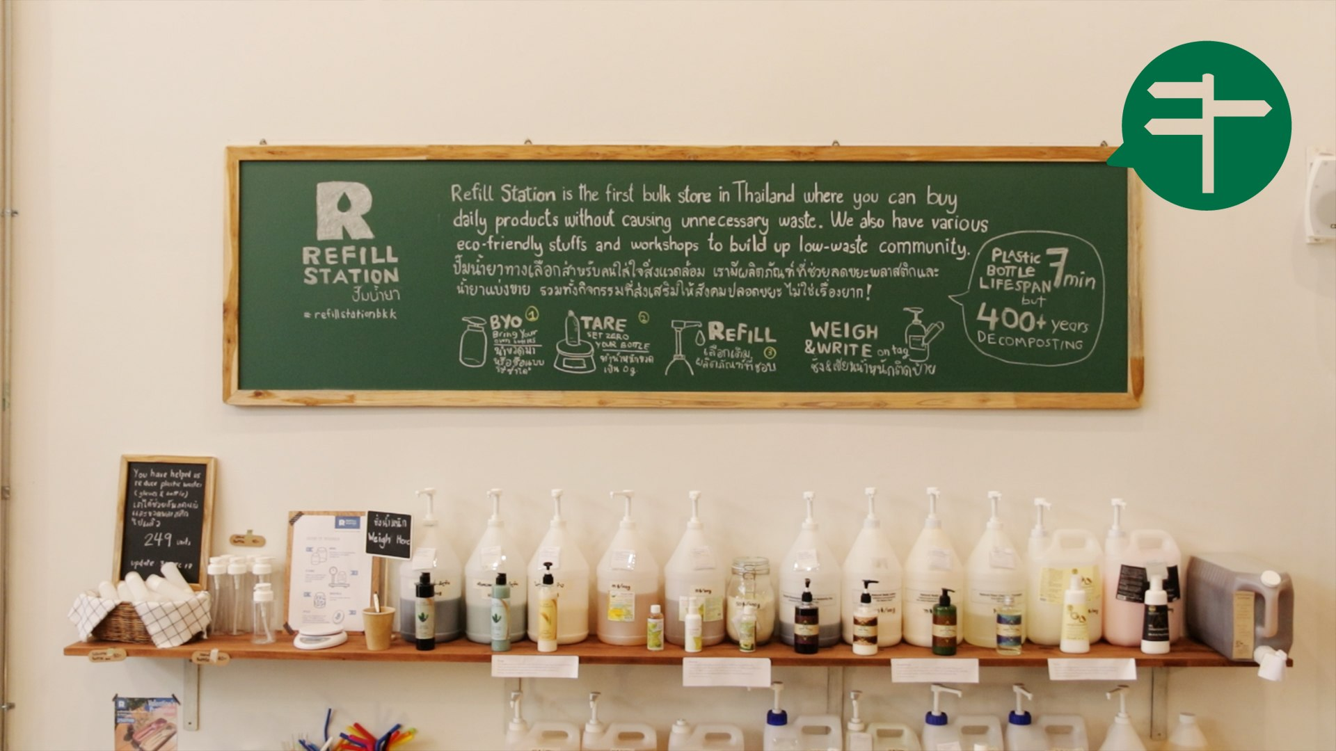 Reuse Bottles at this Product Refill Station