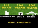 Brazil 2014 World Cup | Economic Impact