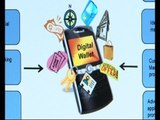 Mobile wallets: innovating digital payments