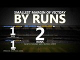 Largest and the smallest margin of victory in World Cups (1975-2011)