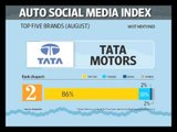 Maruti Suzuki ousted from top-five most mentioned brands on social media