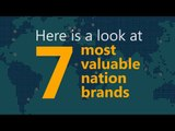 India ranks 7th in the 'nation brand' list; US stays on top
