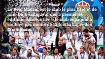 Les records de la Ligue des Champions