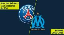 Le PSG invincible face à l'OM au Parc des Princes - 2010/2016 - Ligue 1 Legends