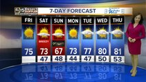 Temperatures in the high 60s, low 70s this weekend