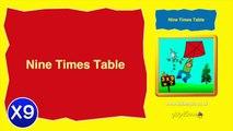 Kidzone - Nine Times Table
