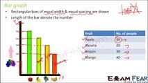Maths Graphs part 2 (Bar Graph) CBSE Class 8 Mathematics VIII
