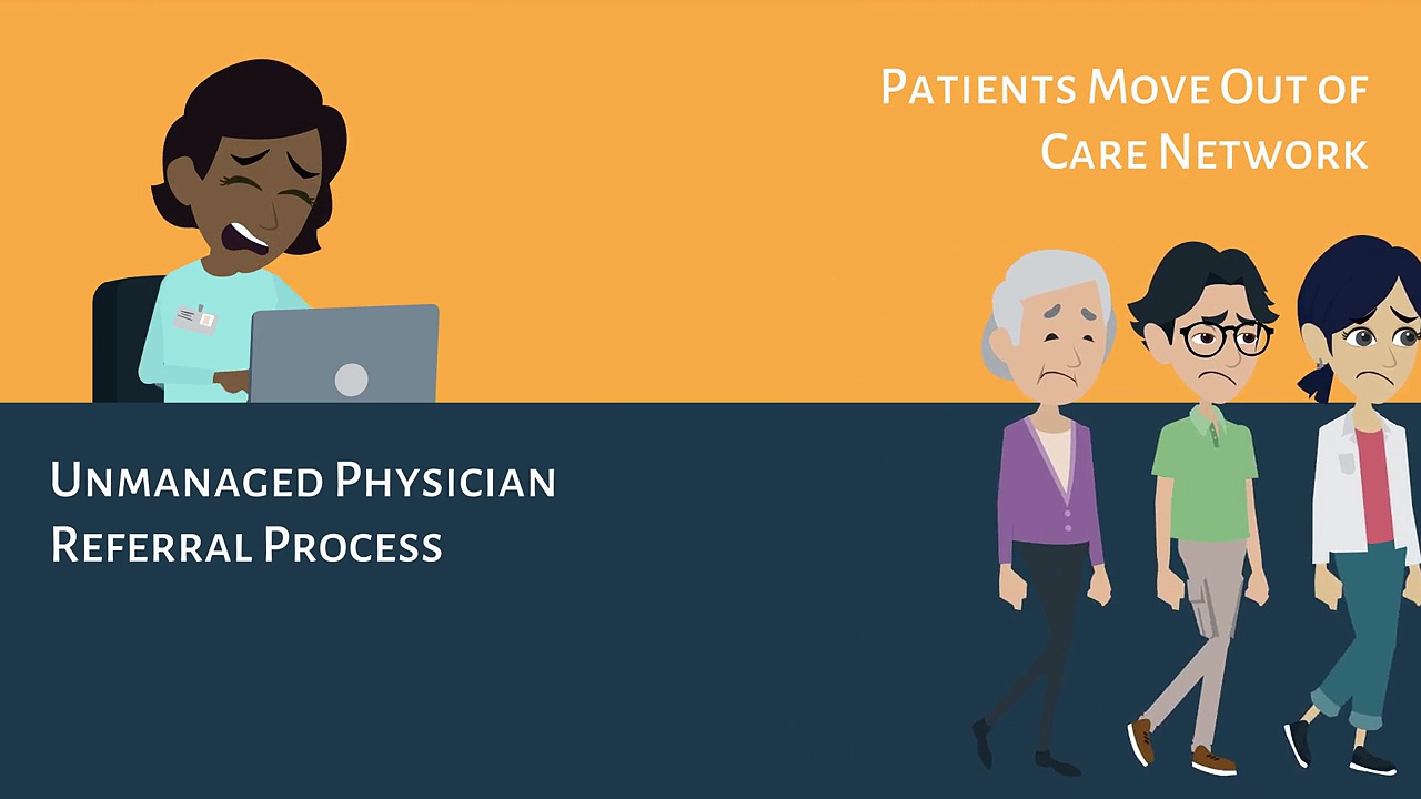 Explainer video for Physician Referral Software