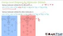 Chemistry Chemical Bonding part 29 (Types of Molecular orbital) CBSE class 11 XI