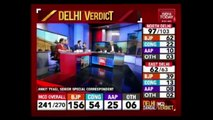 Delhi Verdict : BJP Races Ahead In  Delhi MCD Polls